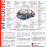InfoCluster No. 11