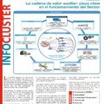 InfoCluster No. 12